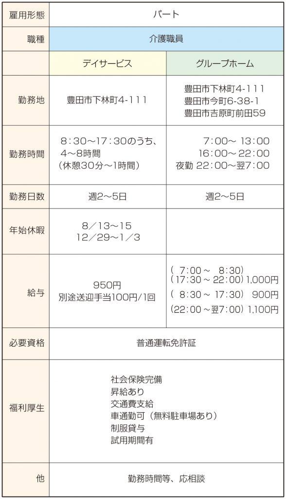 介護のつばさ求人情報(介護職員/パート)