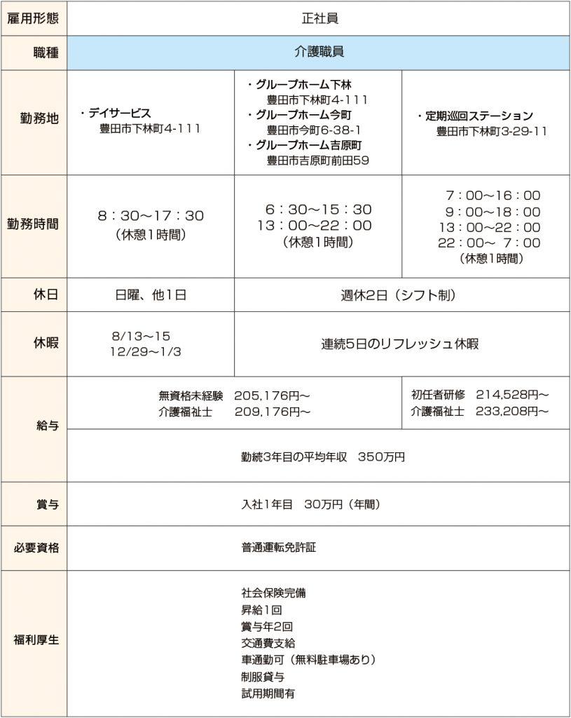 介護のつばさ求人情報(介護職員/正社員)